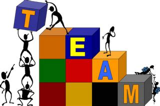Creating Effective Teams - Term Paper